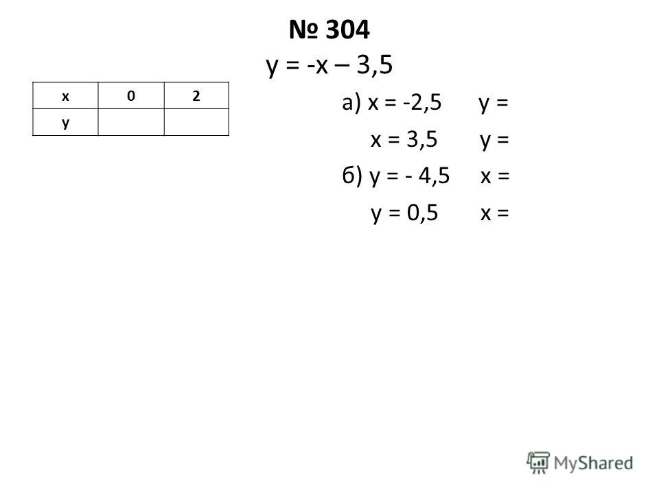 304 у = -х – 3,5 х02 у а) х = -2,5 у = х = 3,5 у = б) у = - 4,5 х = у = 0,5 х =