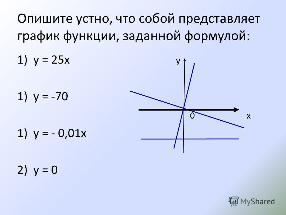 Опишите устно, что собой представляет график функции, заданной формулой: 1)у = 25х у 1)у = -70 0 x 1)у = - 0,01х 2)у = 0