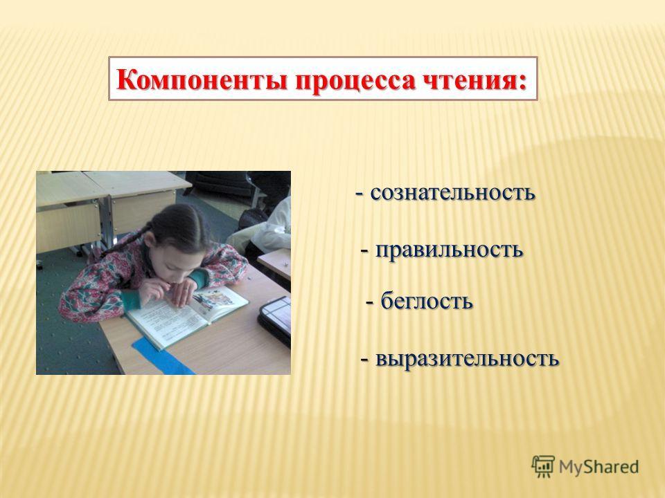 Компоненты процесса чтения: - сознательность - правильность - беглость - выразительность