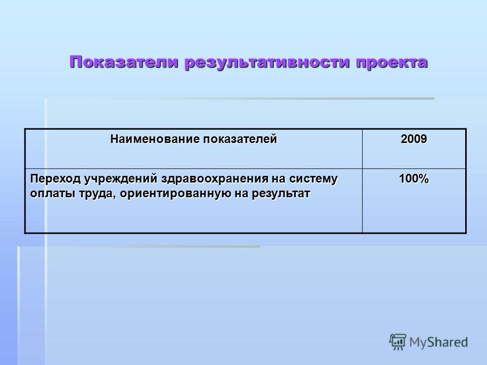 Наименование показателей 2009 Переход учреждений здравоохранения на систему оплаты труда, ориентированную на результат 100% Показатели результативности проекта