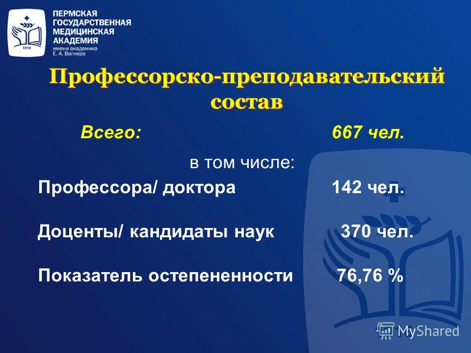 Профессорско-преподавательский состав Всего: 667 чел. в том числе: Профессора/ доктора 142 чел. Доценты/ кандидаты наук 370 чел. Показатель остепененности 76,76 %