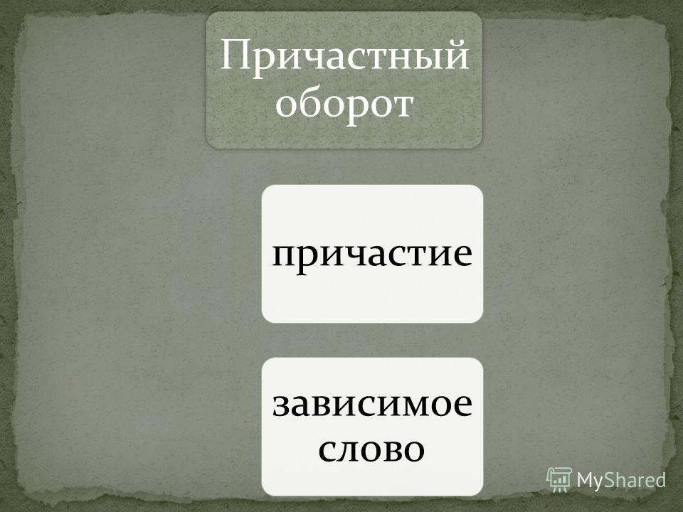 действительные Основа Н.в. + ущ/ющ, ащ/ящ (берущий, слышащий) Основа П.в. + вш, ш (бравший, нёсший) страдательные Основа Н.в. + ем/ом, им (читаемый, несомый, любимый) Основа П.в. + нн, енн, т (рисованный, привлечённый, гнутый)