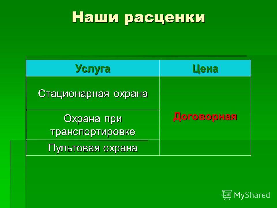 Членство в общественных организациях, объединениях, ассоциациях Член НПНСБ РО «Правопорядок» с 2005 года