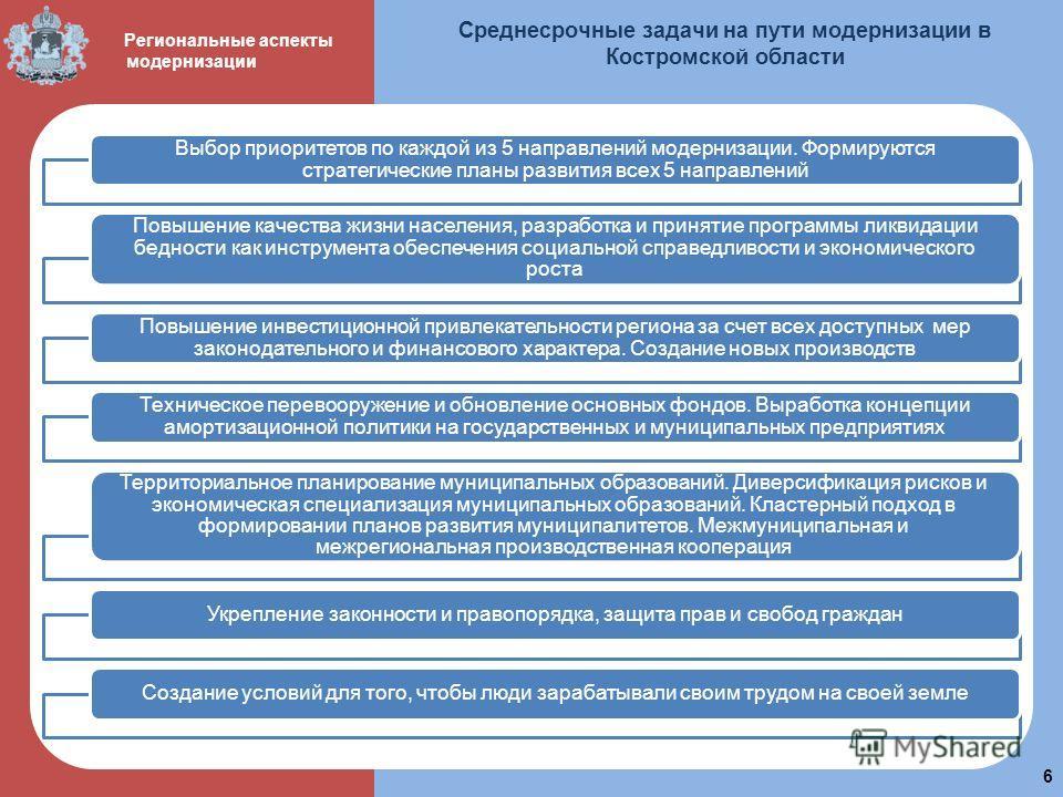 пол 6 Региональные аспекты модернизации Среднесрочные задачи на пути модернизации в Костромской области Выбор приоритетов по каждой из 5 направлений модернизации. Формируются стратегические планы развития всех 5 направлений Повышение качества жизни н
