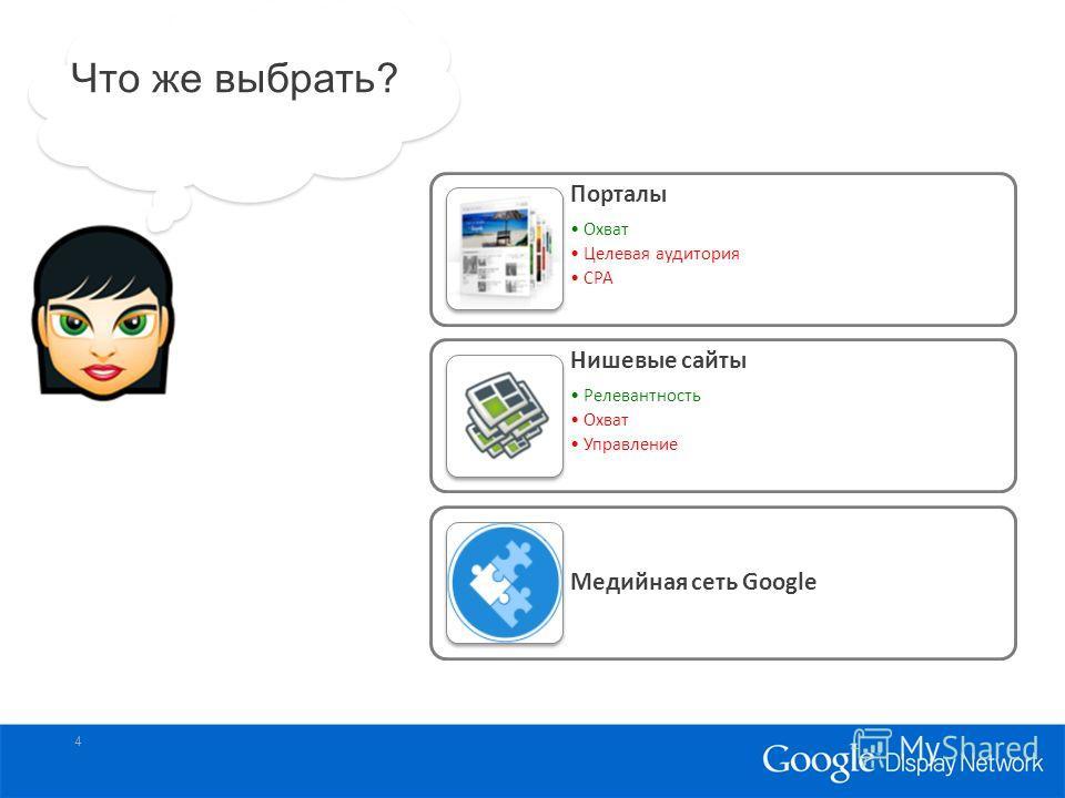 Что же выбрать? 4 Порталы Охват Целевая аудитория CPA Нишевые сайты Релевантность Охват Управление Медийная сеть Google