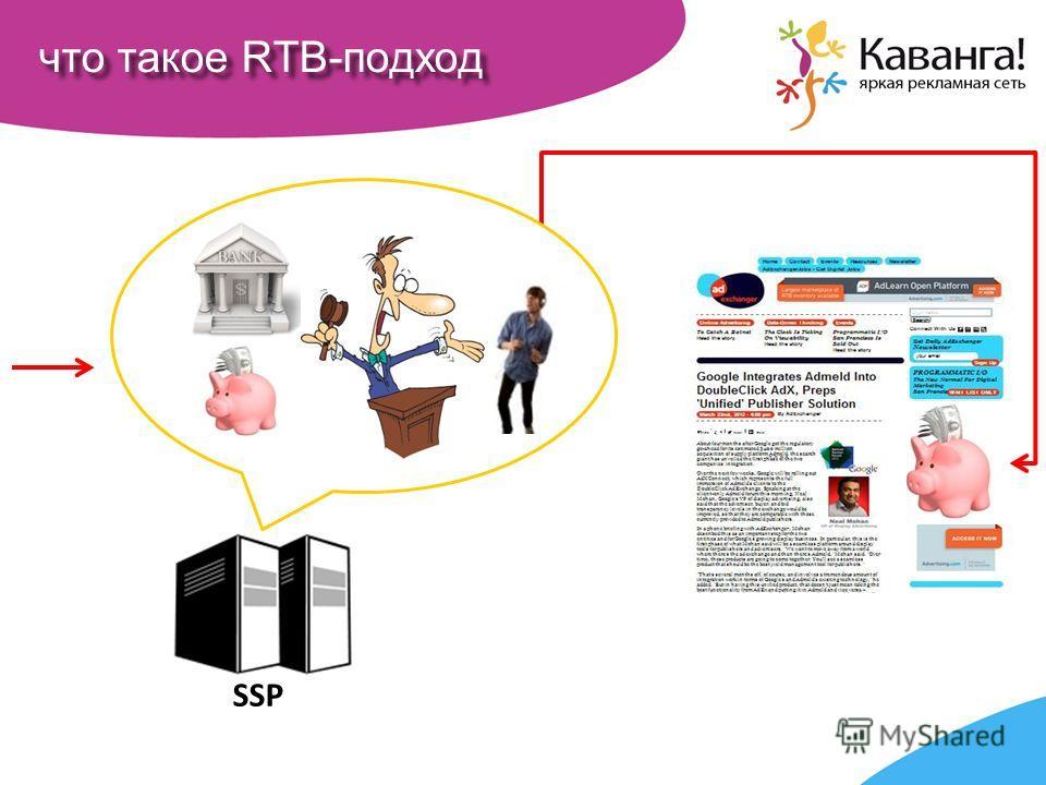 что такое RTB-подход SSP