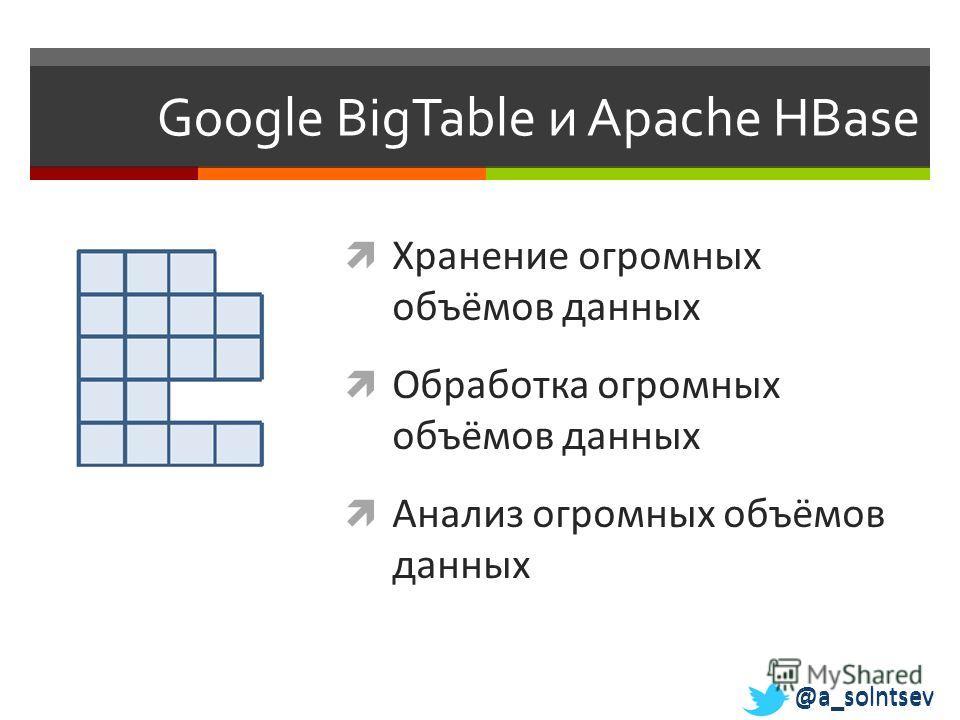 Google BigTable и Apache HBase Хранение огромных объёмов данных Обработка огромных объёмов данных Анализ огромных объёмов данных @a_solntsev