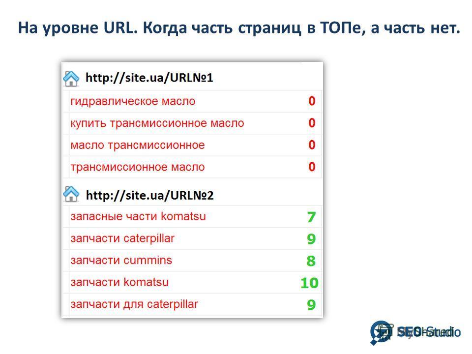 На уровне URL. Когда часть страниц в ТОПе, а часть нет.