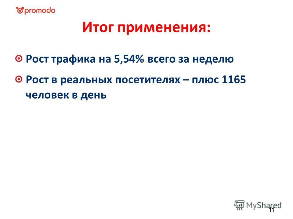 Итог применения: Рост трафика на 5,54% всего за неделю Рост в реальных посетителях – плюс 1165 человек в день 11