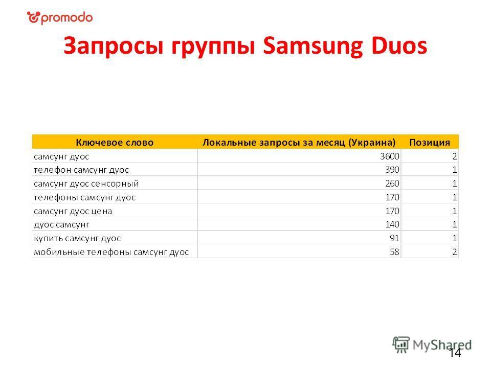 Запросы группы Samsung Duos 14
