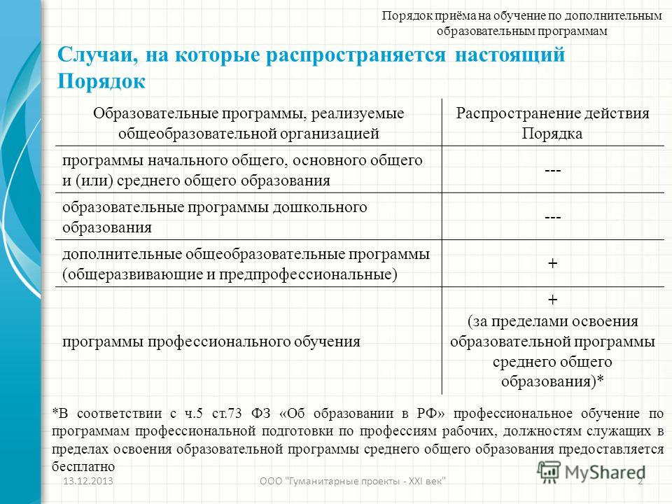 Случаи, на которые распространяется настоящий Порядок 13.12.2013ООО