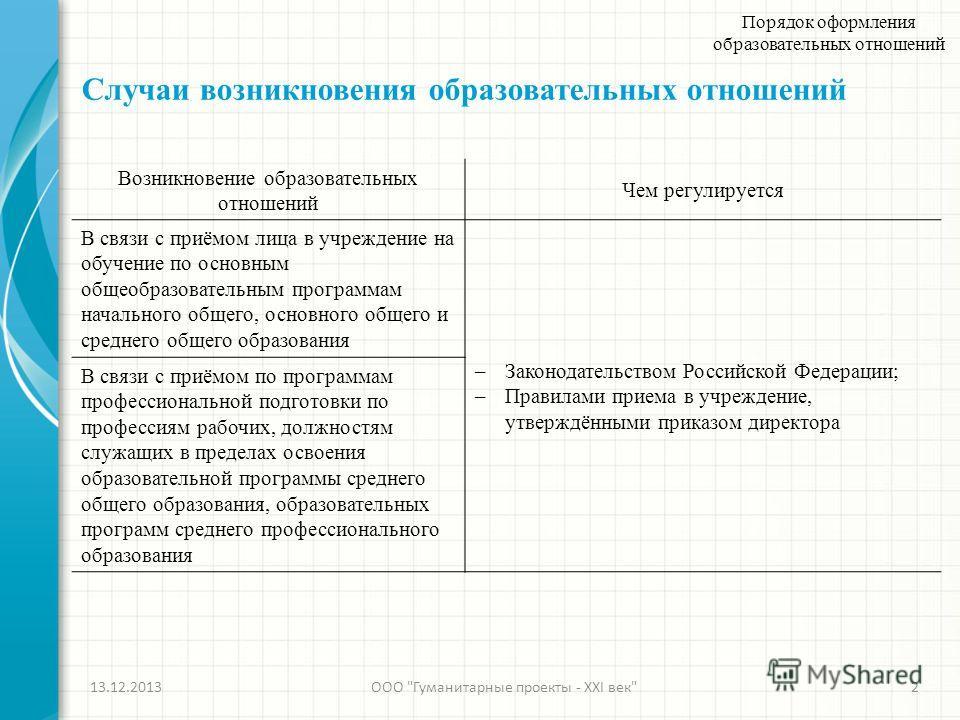 Случаи возникновения образовательных отношений 13.12.2013ООО