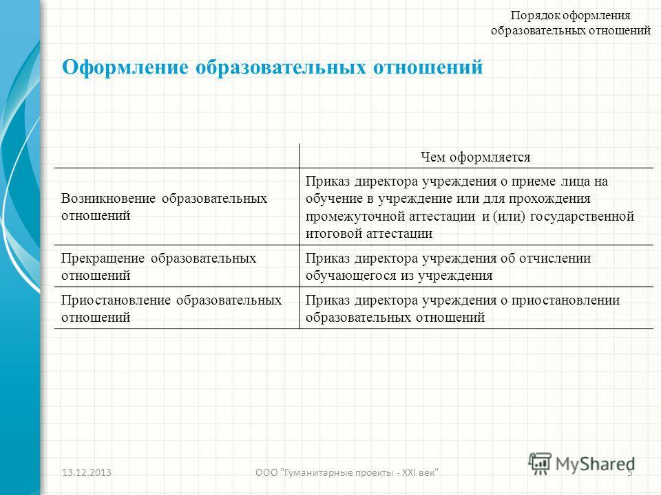 Оформление образовательных отношений 13.12.2013ООО
