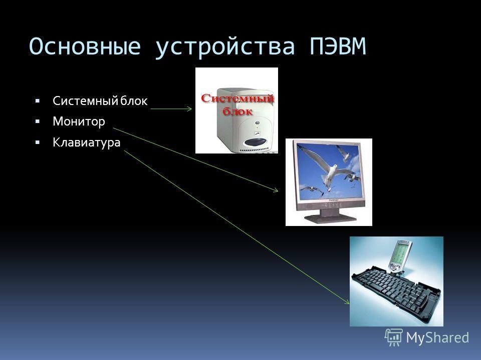 Основные устройства ПЭВМ Системный блок Монитор Клавиатура