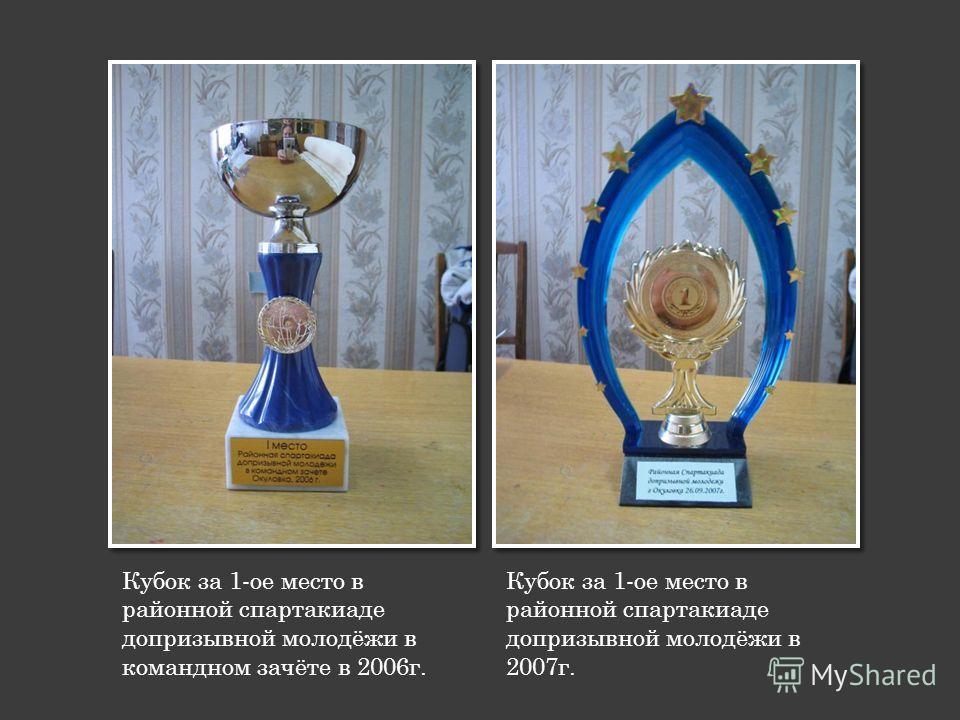 Кубок за 1-ое место в районной спартакиаде допризывной молодёжи в командном зачёте в 2006г. Кубок за 1-ое место в районной спартакиаде допризывной молодёжи в 2007г.