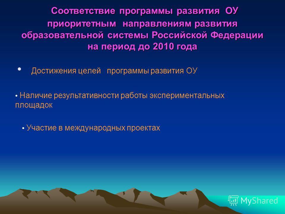 Соответствие программы развития ОУ приоритетным направлениям развития образовательной системы Российской Федерации на период до 2010 года Соответствие программы развития ОУ приоритетным направлениям развития образовательной системы Российской Федерац