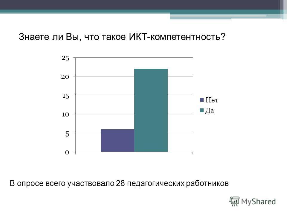 В опросе всего участвовало 28 педагогических работников Знаете ли Вы, что такое ИКТ-компетентность?
