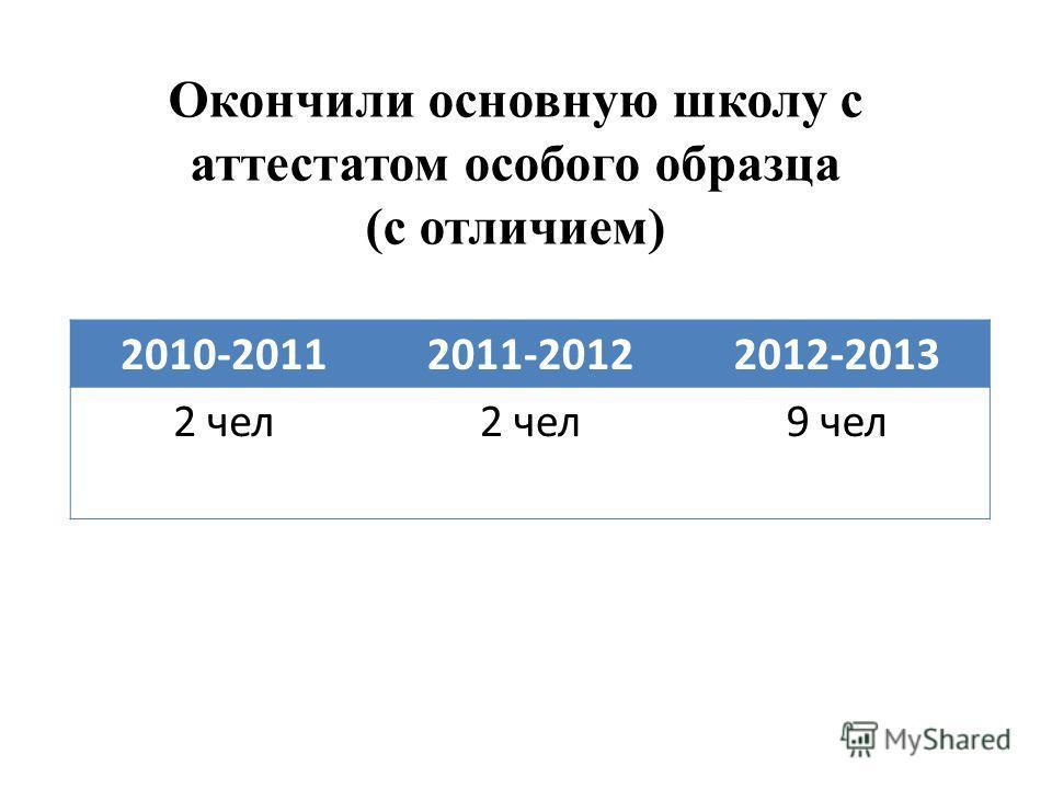 Окончили основную школу с аттестатом особого образца (с отличием) 2010-20112011-20122012-2013 2 чел 9 чел
