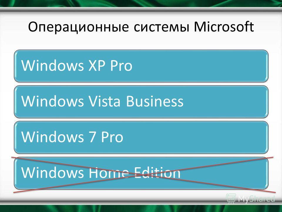 Операционные системы Microsoft Windows XP ProWindows Vista BusinessWindows 7 ProWindows Home Edition
