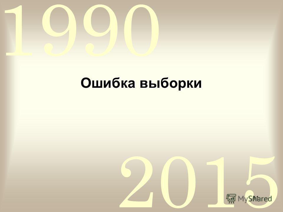 2015 1990 11 Ошибка выборки