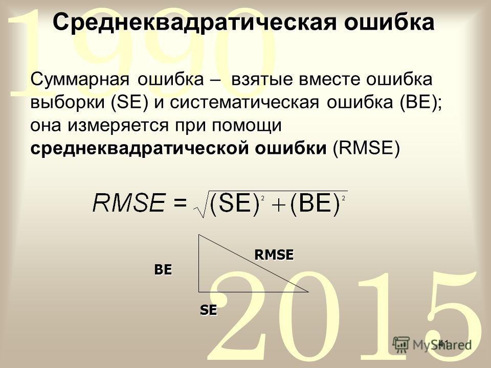 2015 1990 41 Среднеквадратическая ошибка Суммарная ошибка – взятые вместе ошибка выборки (SE) и систематическая ошибка (BE); она измеряется при помощи среднеквадратической ошибки (RMSE) RMSE BE SE