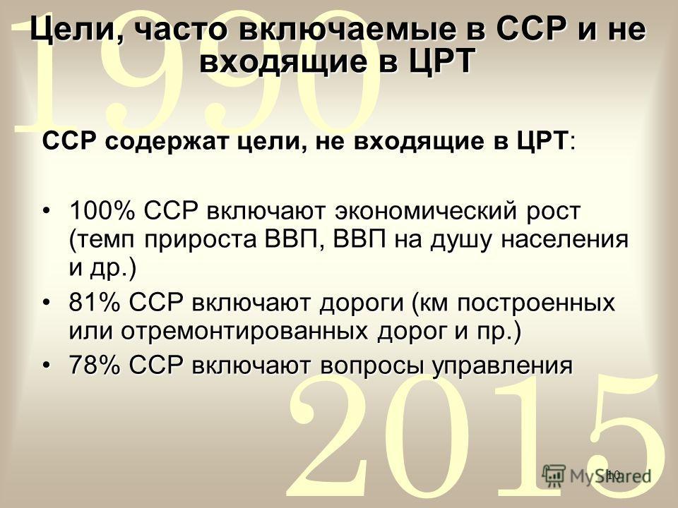 2015 1990 10 Цели, часто включаемые в ССР и не входящие в ЦРТ ССР содержат цели, не входящие в ЦРТ: 100% ССР включают экономический рост (темп прироста ВВП, ВВП на душу населения и др.)100% ССР включают экономический рост (темп прироста ВВП, ВВП на д