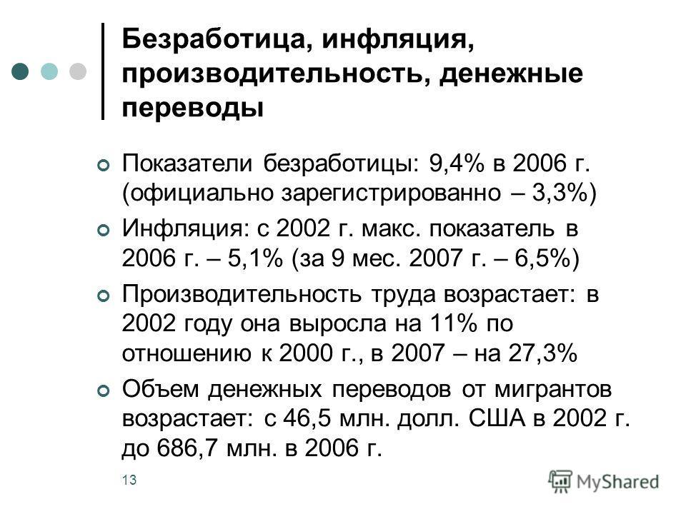 13 Безработица, инфляция, производительность, денежные переводы Показатели безработицы: 9,4% в 2006 г. (официально зарегистрированно – 3,3%) Инфляция: с 2002 г. макс. показатель в 2006 г. – 5,1% (за 9 мес. 2007 г. – 6,5%) Производительность труда воз