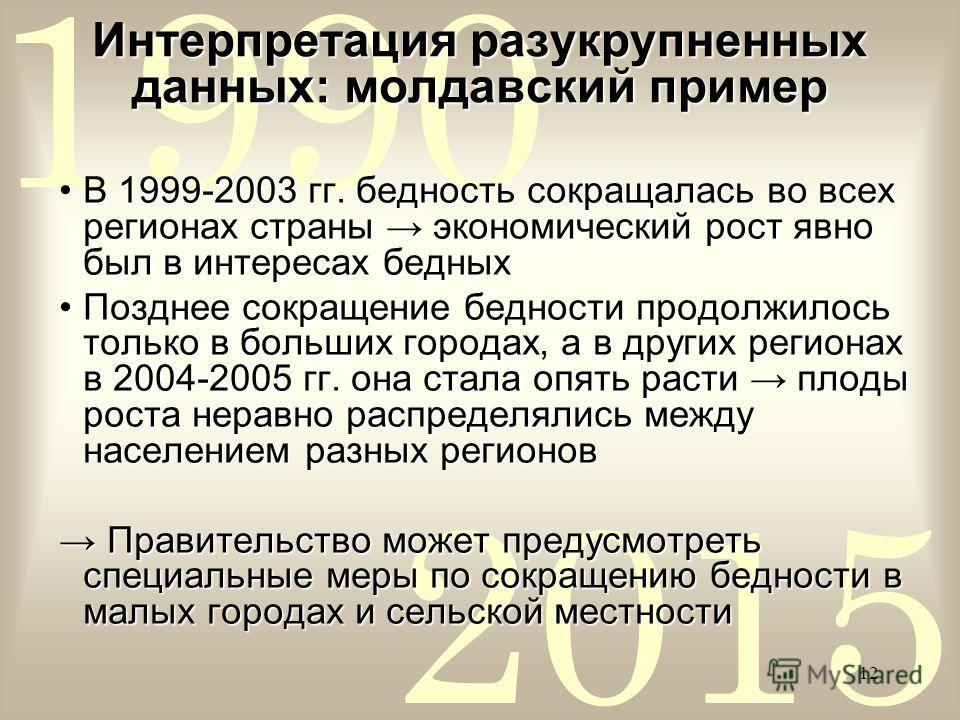 2015 1990 12 Интерпретация разукрупненных данных: молдавский пример В 1999-2003 гг. бедность сокращалась во всех регионах страны экономический рост явно был в интересах бедныхВ 1999-2003 гг. бедность сокращалась во всех регионах страны экономический
