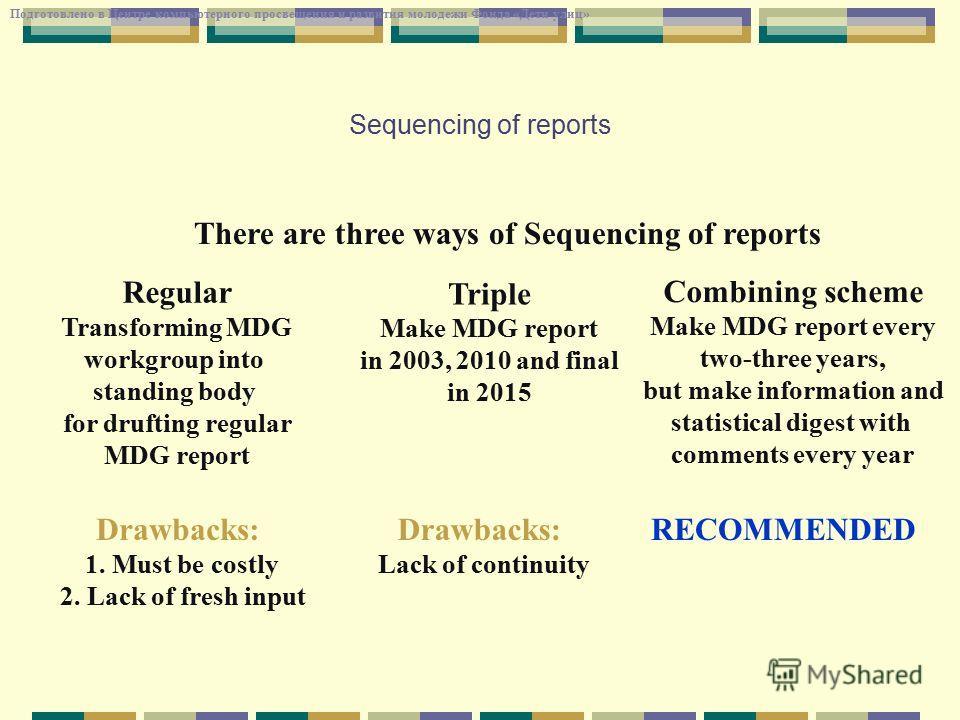 Подготовлено в Центре компьютерного просвещения и развития молодежи Фонда «Дети улиц» There are three ways of Sequencing of reports Sequencing of reports Regular Transforming MDG workgroup into standing body for drufting regular MDG report Drawbacks: