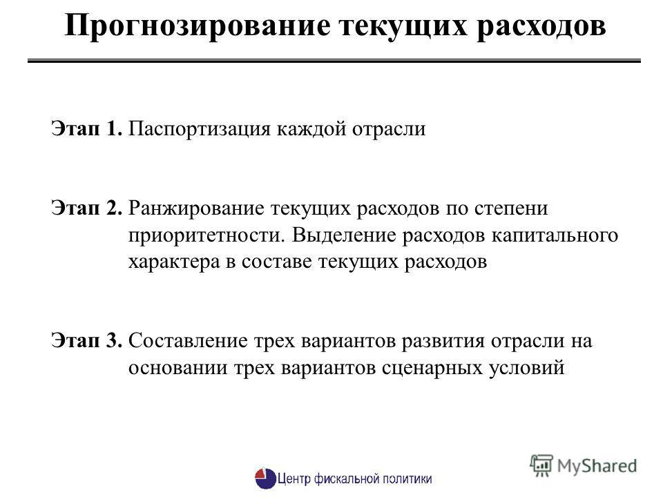 Прогнозирование текущих расходов Этап 1. Паспортизация каждой отрасли Этап 2. Ранжирование текущих расходов по степени приоритетности. Выделение расходов капитального характера в составе текущих расходов Этап 3. Составление трех вариантов развития от