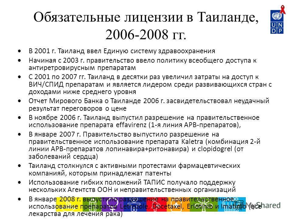 Обязательные лицензии в Таиланде, 2006-2008 гг. В 2001 г. Таиланд ввел Единую систему здравоохранения Начиная с 2003 г. правительство ввело политику всеобщего доступа к антиретровирусным препаратам С 2001 по 2007 гг. Таиланд в десятки раз увеличил за