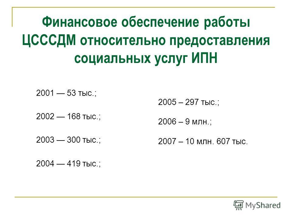 Финансовое обеспечение работы ЦСССДМ относительно предоставления социальных услуг ИПН 2001 53 тыс.; 2002 168 тыс.; 2003 300 тыс.; 2004 419 тыс.; 2005 – 297 тыс.; 2006 – 9 млн.; 2007 – 10 млн. 607 тыс.