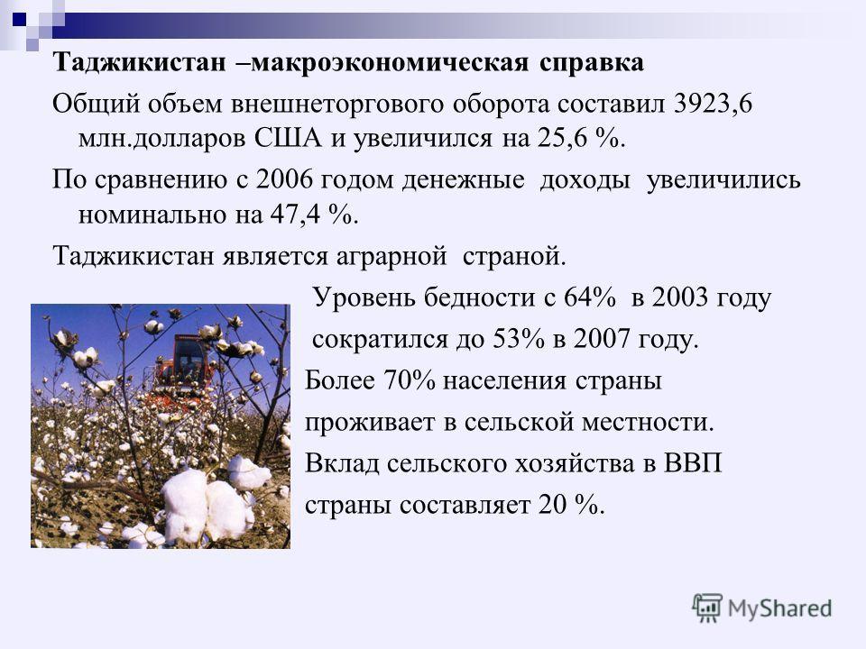 Таджикистан –макроэкономическая справка Общий объем внешнеторгового оборота составил 3923,6 млн.долларов США и увеличился на 25,6 %. По сравнению с 2006 годом денежные доходы увеличились номинально на 47,4 %. Таджикистан является аграрной страной. Ур