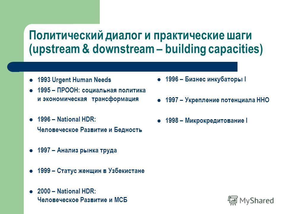 Политический диалог и практические шаги (upstream & downstream – building capacities) 1993 Urgent Human Needs 1995 – ПРООН: социальная политика и экономическая трансформация 1996 – National HDR: Человеческое Развитие и Бедность 1997 – Анализ рынка тр