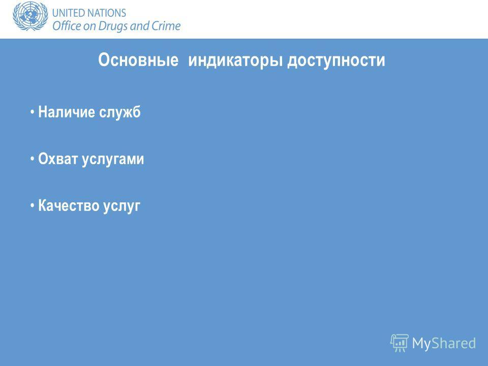 Основные индикаторы доступности Наличие служб Охват услугами Качество услуг