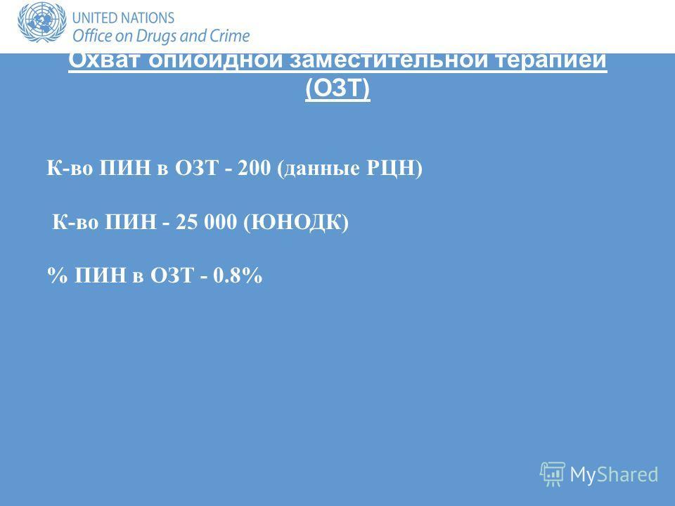 Охват опиоидной заместительной терапией (ОЗТ) К-во ПИН в ОЗТ - 200 (данные РЦН) К-во ПИН - 25 000 (ЮНОДК) % ПИН в ОЗТ - 0.8%