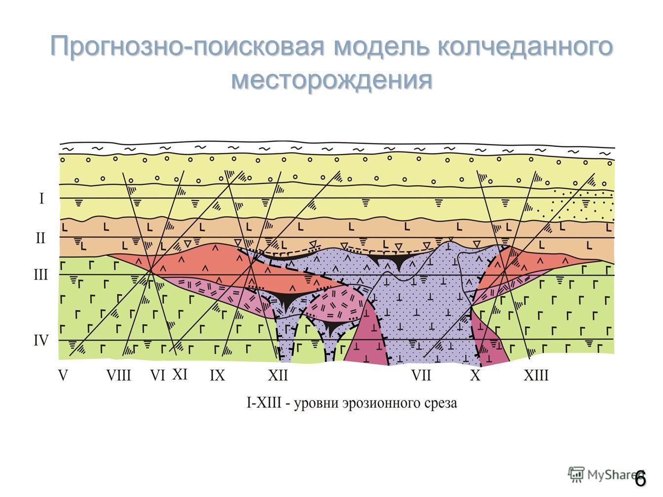 Прогнозно-поисковая модель колчеданного месторождения 6