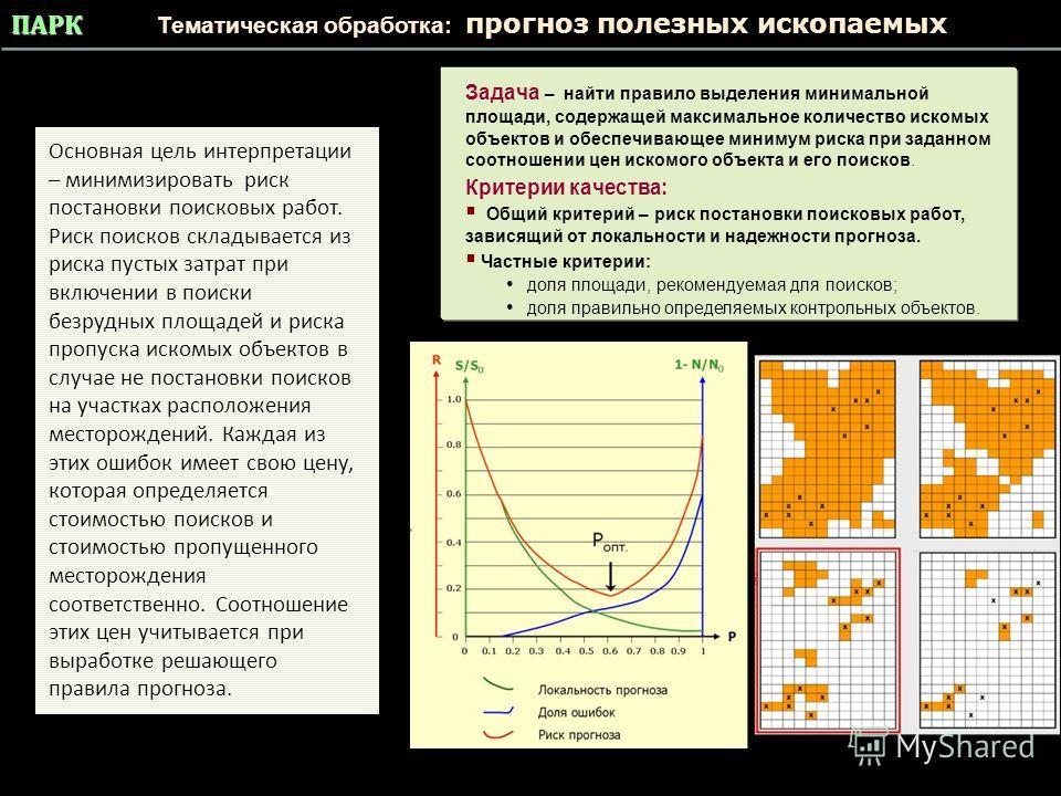 ПАРК ПАРК Тематическая обработка: прогноз полезных ископаемых Основная цель интерпретации – минимизировать риск постановки поисковых работ. Риск поисков складывается из риска пустых затрат при включении в поиски безрудных площадей и риска пропуска ис
