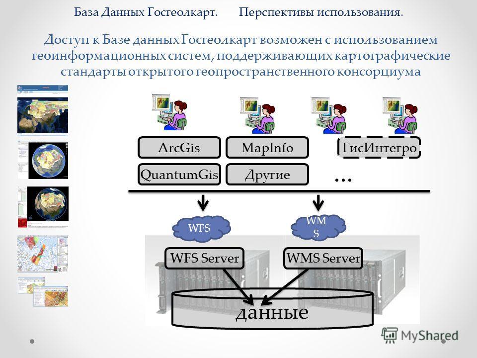 Доступ к Базе данных Госгеолкарт возможен с использованием геоинформационных систем, поддерживающих картографические стандарты открытого геопространственного консорциума данные ArcGisMapInfo QuantumGis ГисИнтегро WMS ServerWFS Server Другие WM S WFS.