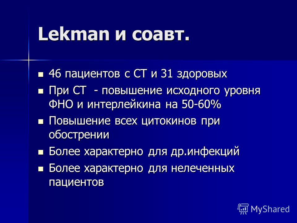 Lekman и соавт. 46 пациентов с СТ и 31 здоровых 46 пациентов с СТ и 31 здоровых При СТ - повышение исходного уровня ФНО и интерлейкина на 50-60% При СТ - повышение исходного уровня ФНО и интерлейкина на 50-60% Повышение всех цитокинов при обострении