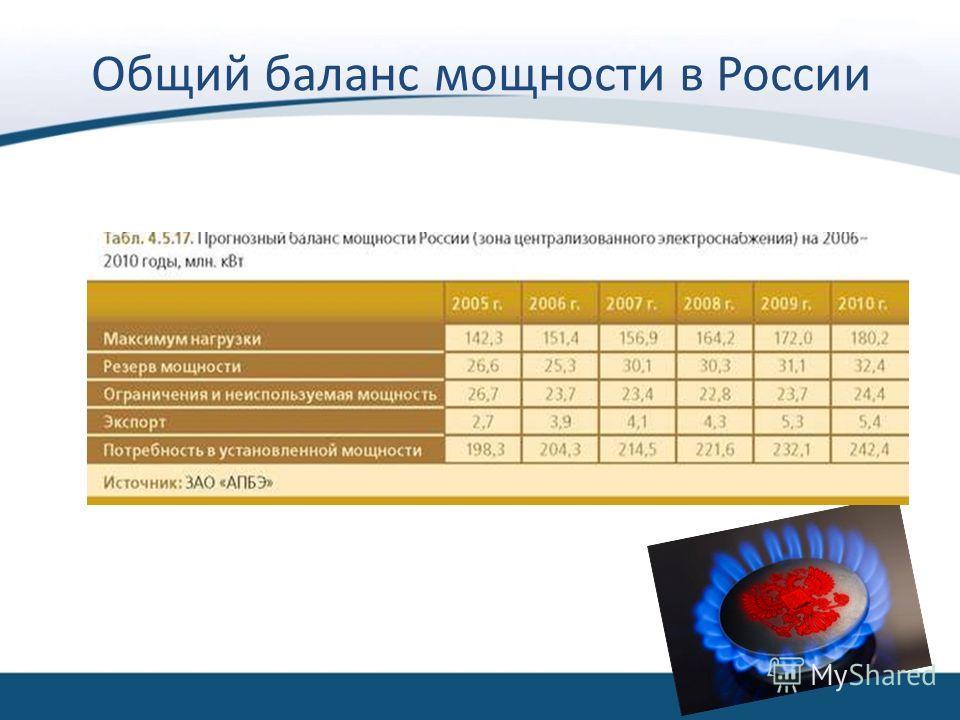 Общий баланс мощности в России