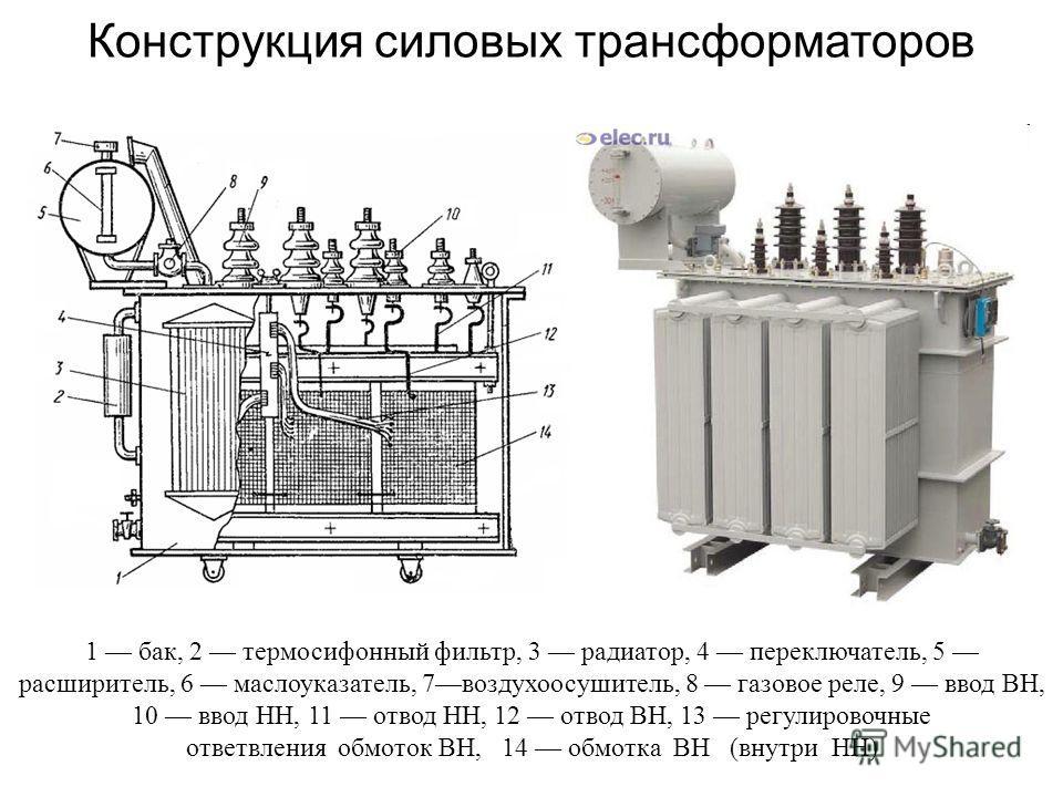 1 бак, 2 термосифонный фильтр, 3 радиатор, 4 переключатель, 5 расширитель, 6 маслоуказатель, 7воздухоосушитель, 8 газовое реле, 9 ввод ВН, 10 ввод НН, 11 отвод НН, 12 отвод ВН, 13 регулировочные ответвления обмоток ВН, 14 обмотка ВН (внутри НН) Конст