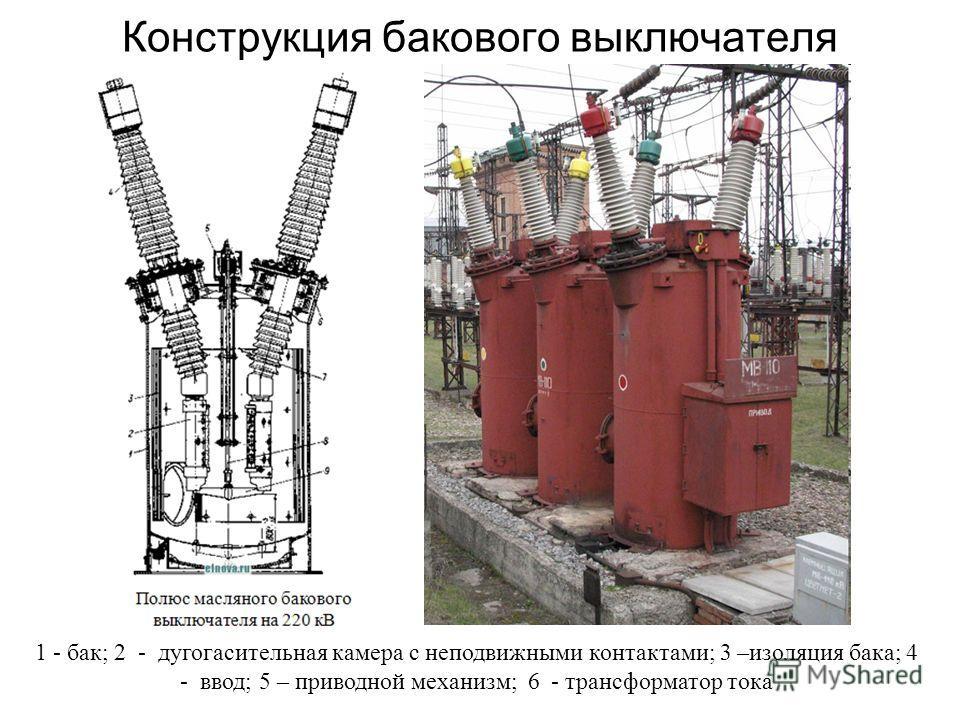 Конструкция бакового выключателя 1 - бак; 2 - дугогасительная камера с неподвижными контактами; 3 –изоляция бака; 4 - ввод; 5 – приводной механизм; 6 - трансформатор тока