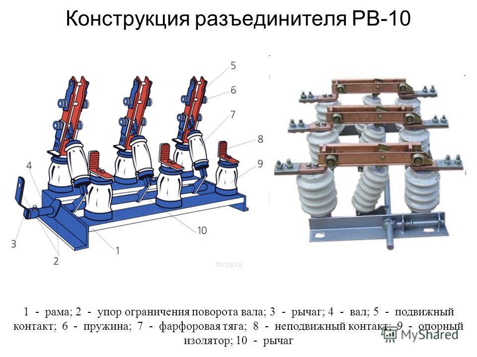 Конструкция разъединителя РВ-10 1 - рама; 2 - упор ограничения поворота вала; 3 - рычаг; 4 - вал; 5 - подвижный контакт; 6 - пружина; 7 - фарфоровая тяга; 8 - неподвижный контакт; 9 - опорный изолятор; 10 - рычаг