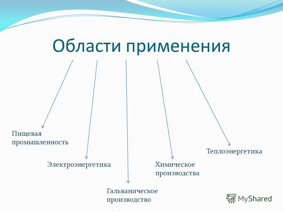Области применения Пищевая промышленность Электроэнергетика Теплоэнергетика Гальваническое производство Химическое производства