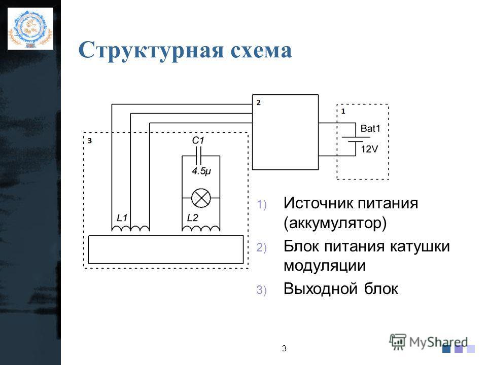company name logo Структурная схема 1) Источник питания (аккумулятор) 2) Блок питания катушки модуляции 3) Выходной блок 3