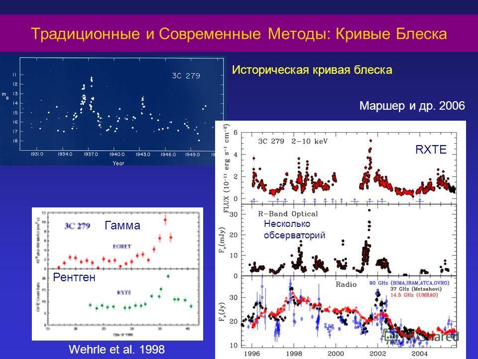 Традиционные и Современные Методы: Кривые Блеска Историческая кривая блеска Wehrle et al. 1998 Маршер и др. 2006 RXTE Несколько обсерваторий Гамма Рентген