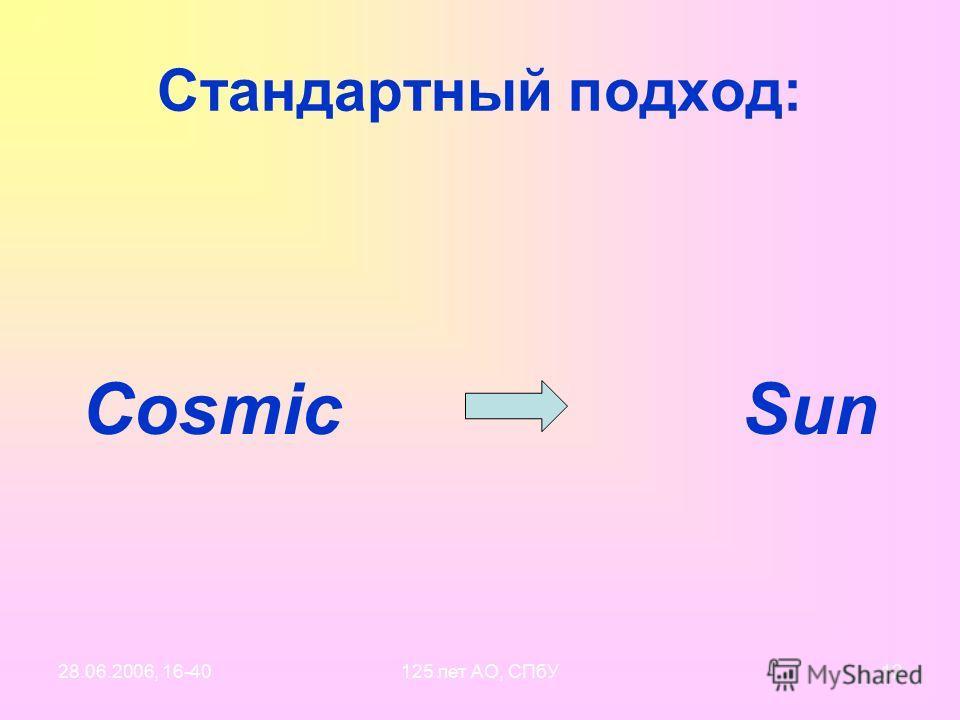 28.06.2006, 16-40125 лет АО, СПбУ11 Содержание элементов в твердой фазе (dust-phase abundances)