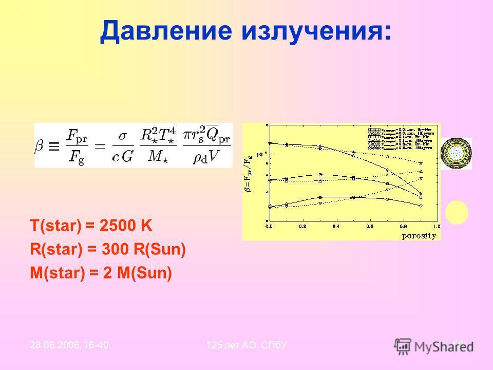 28.06.2006, 16-40125 лет АО, СПбУ49 IR bands: interpretation