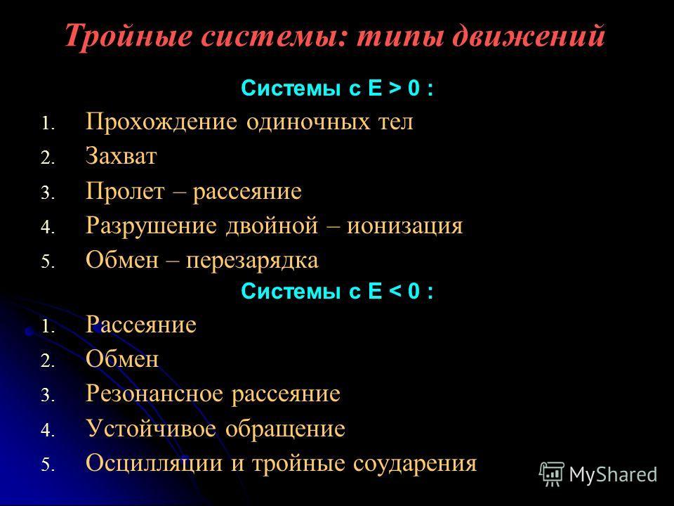 Тройные системы: типы движений Системы с E > 0 : 1. 1. Прохождение одиночных тел 2. 2. Захват 3. 3. Пролет – рассеяние 4. 4. Разрушение двойной – ионизация 5. 5. Обмен – перезарядка Системы с E < 0 : 1. 1. Рассеяние 2. 2. Обмен 3. 3. Резонансное расс